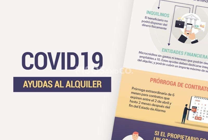 Ayudas al alquiler 2020 en Galicia por el Covid-19.
